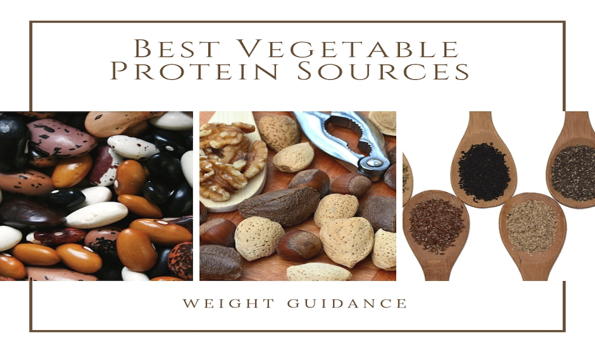 The body needs proteins to support life.